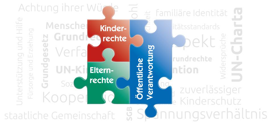 Kinderrechte Kongress – Das Recht des Kindes auf Beteiligung verwirklichen